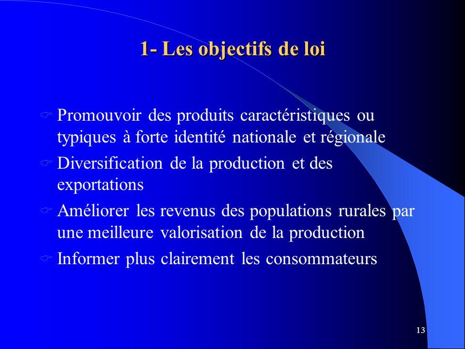 1- Les objectifs de loi Promouvoir des produits caractéristiques ou typiques à forte identité nationale et régionale.