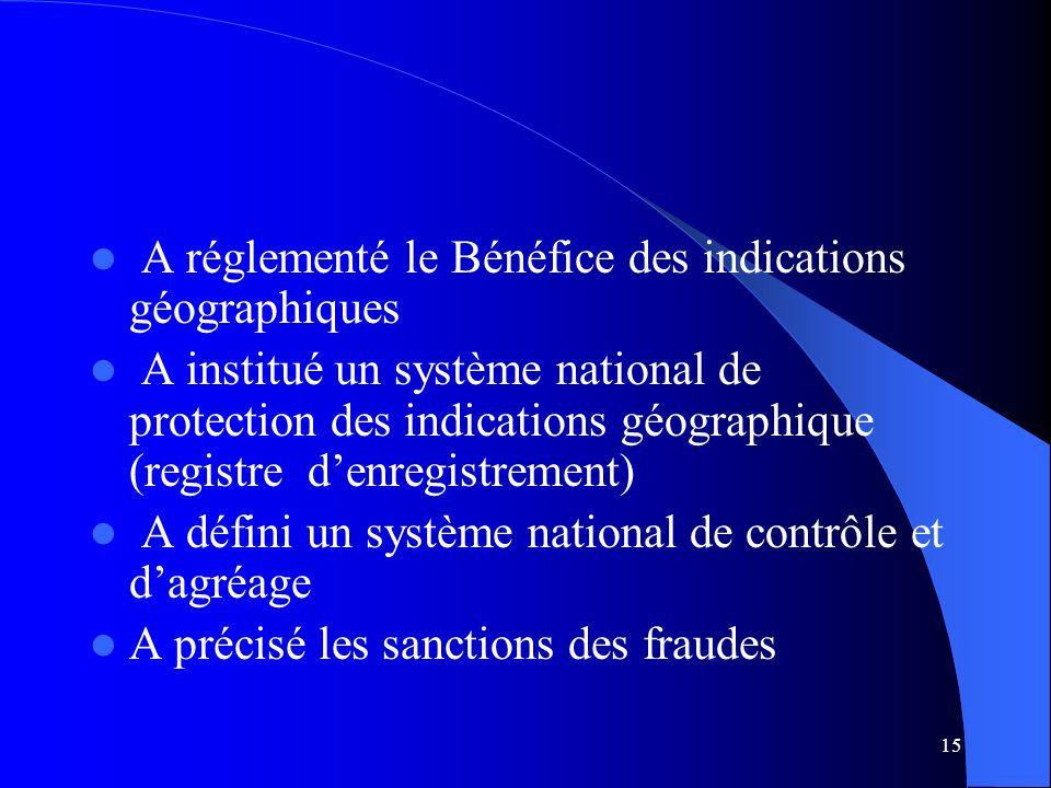 A réglementé le Bénéfice des indications géographiques