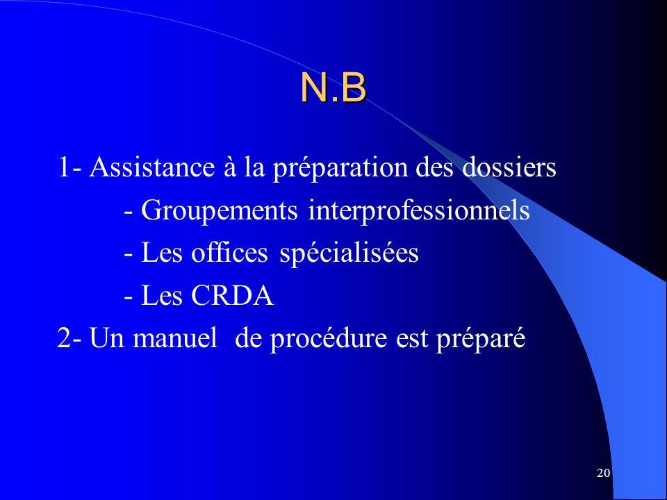 N.B 1- Assistance à la préparation des dossiers