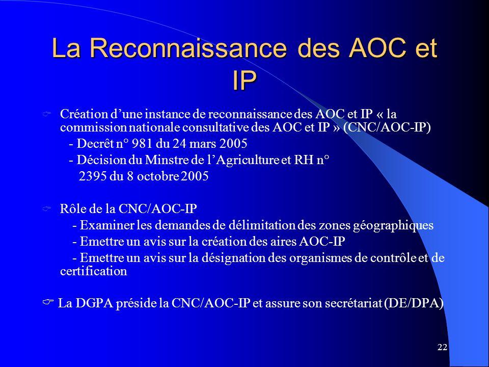 La Reconnaissance des AOC et IP