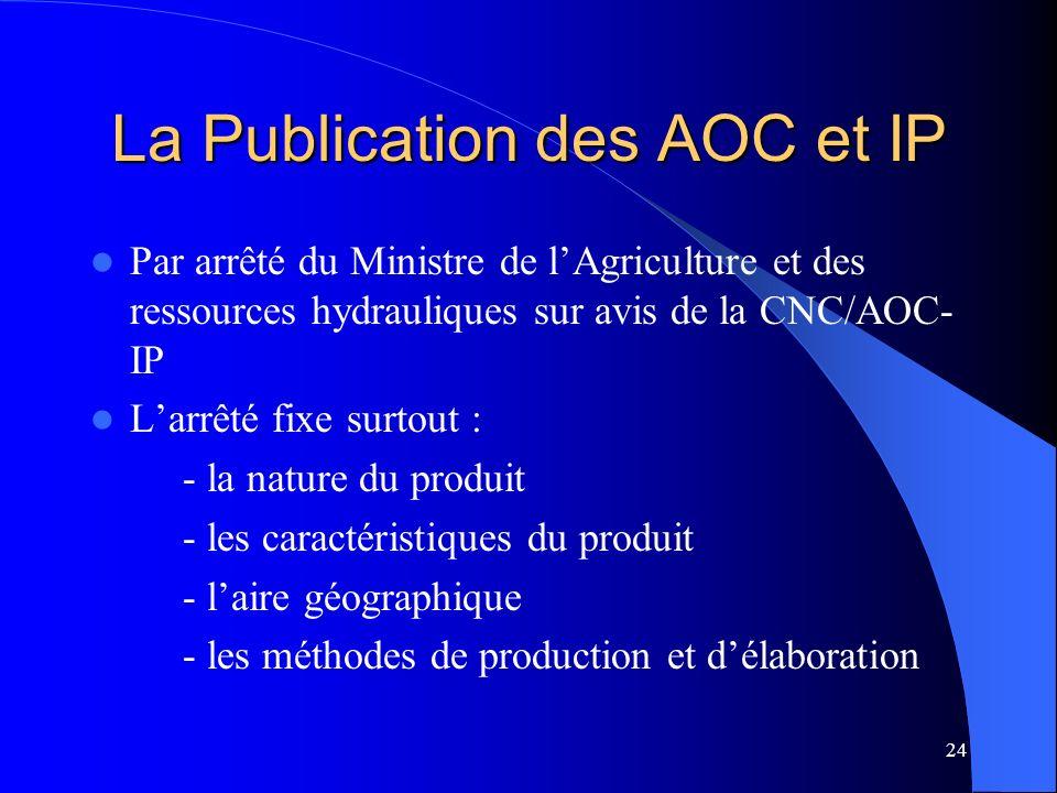 La Publication des AOC et IP