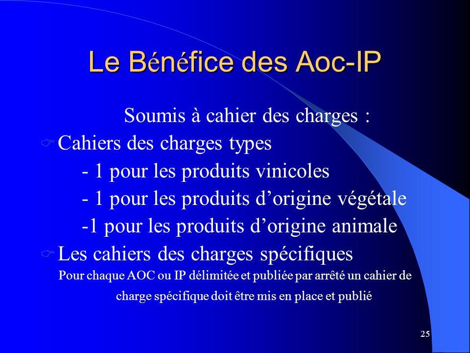Le Bénéfice des Aoc-IP Soumis à cahier des charges :