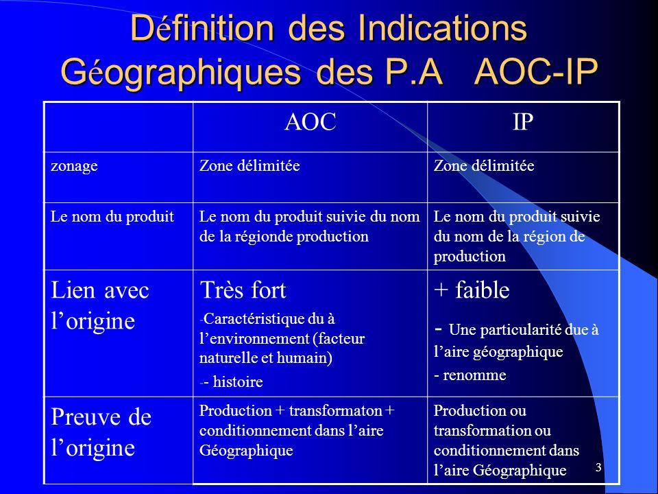 Définition des Indications Géographiques des P.A AOC-IP