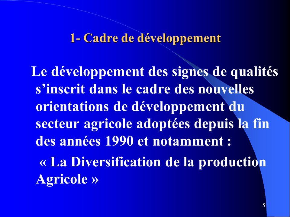 1- Cadre de développement