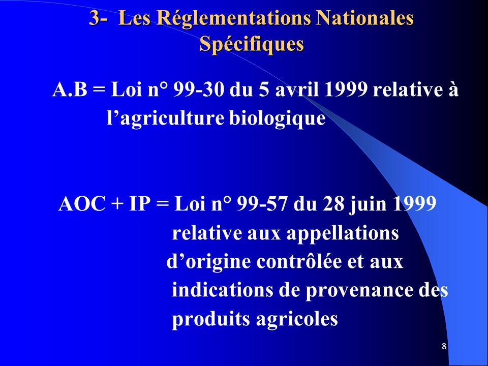 3- Les Réglementations Nationales Spécifiques