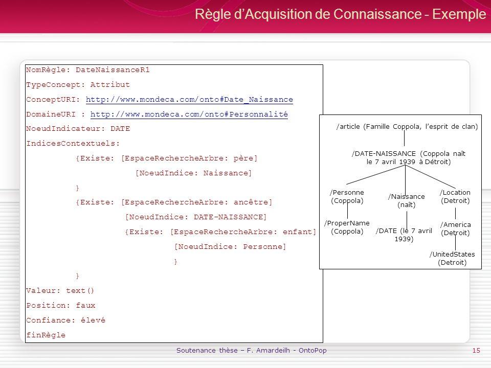 Règle d'Acquisition de Connaissance - Exemple