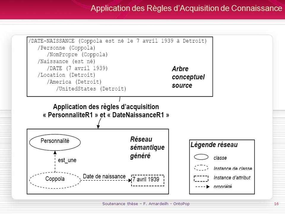 Application des Règles d'Acquisition de Connaissance