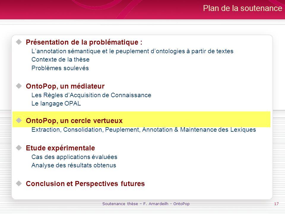 Soutenance thèse – F. Amardeilh - OntoPop