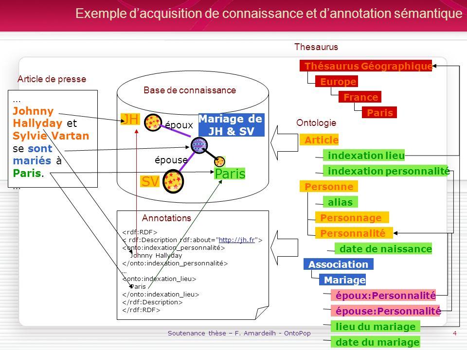 Exemple d'acquisition de connaissance et d'annotation sémantique