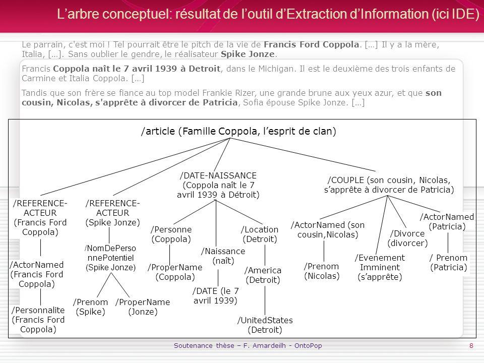 L'arbre conceptuel: résultat de l'outil d'Extraction d'Information (ici IDE)