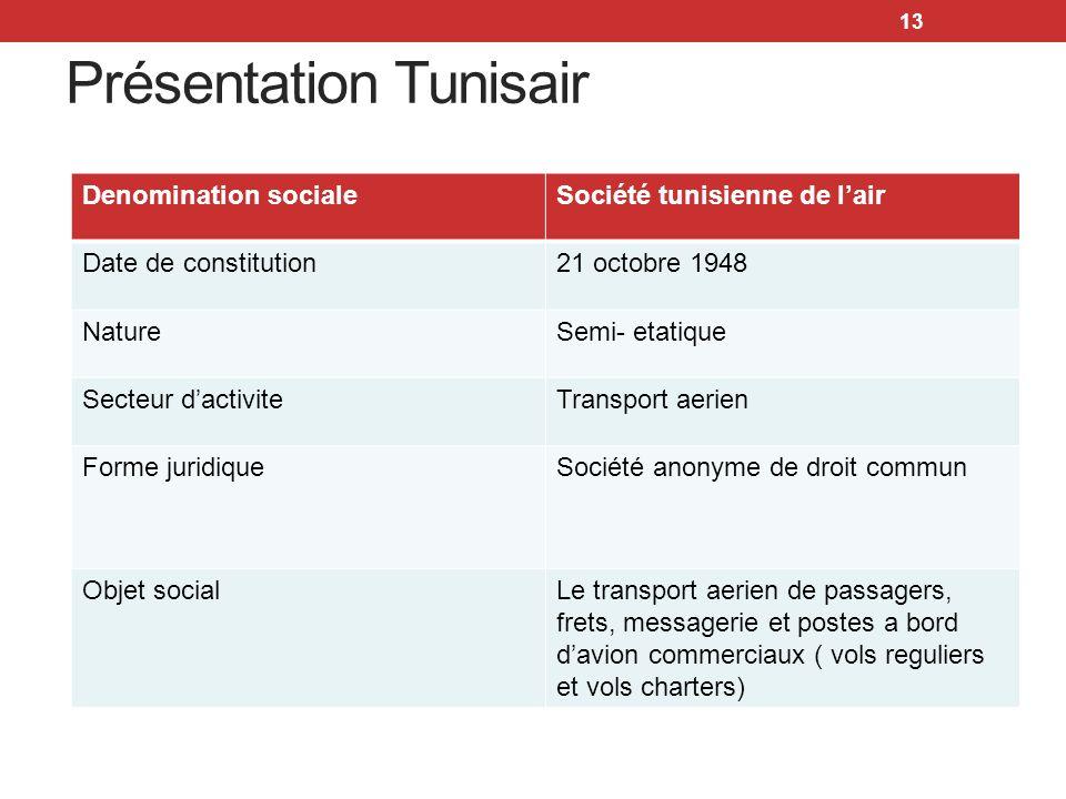 Présentation Tunisair