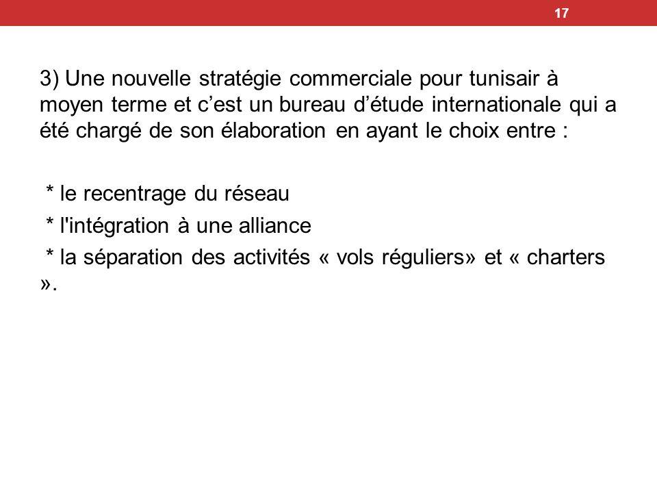 3) Une nouvelle stratégie commerciale pour tunisair à moyen terme et c'est un bureau d'étude internationale qui a été chargé de son élaboration en ayant le choix entre : * le recentrage du réseau * l intégration à une alliance * la séparation des activités « vols réguliers» et « charters ».