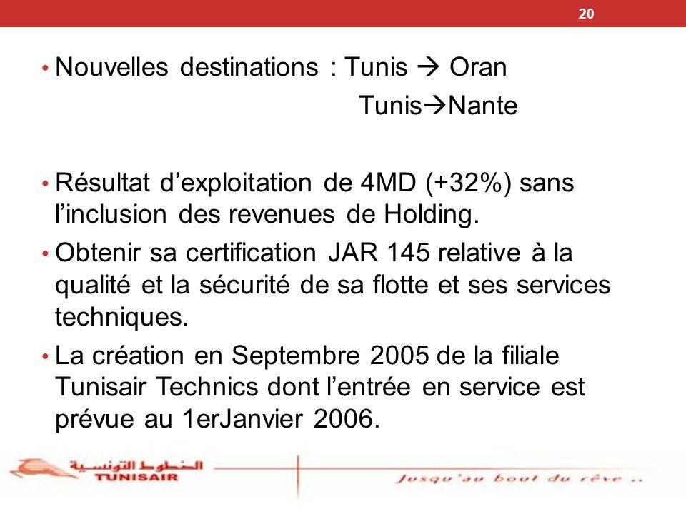 Nouvelles destinations : Tunis  Oran