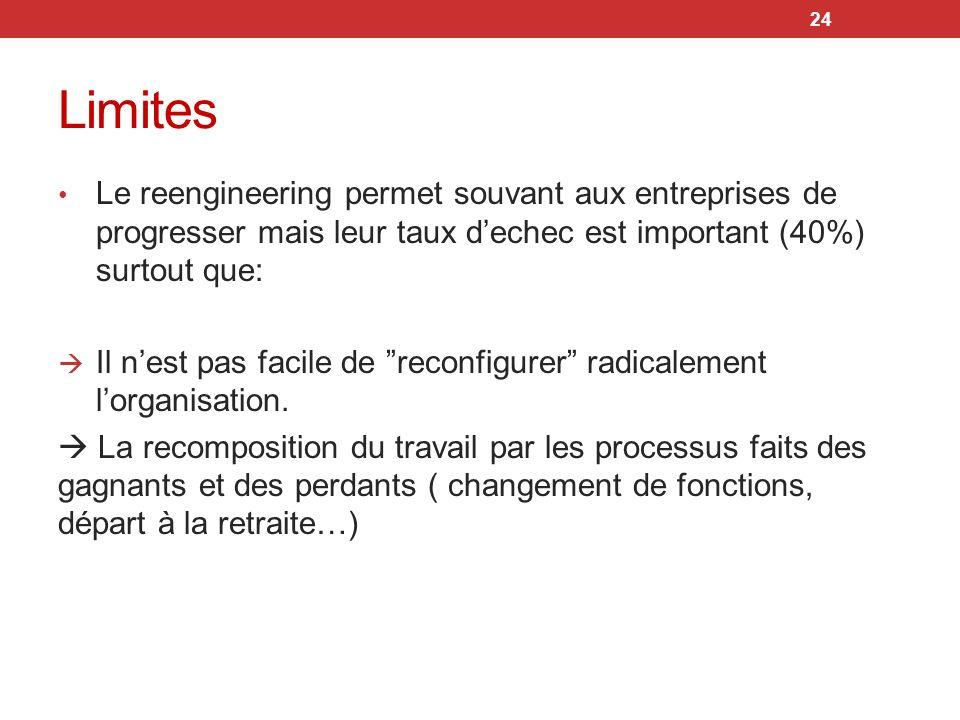 Limites Le reengineering permet souvant aux entreprises de progresser mais leur taux d'echec est important (40%) surtout que: