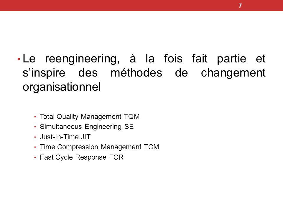 Le reengineering, à la fois fait partie et s'inspire des méthodes de changement organisationnel