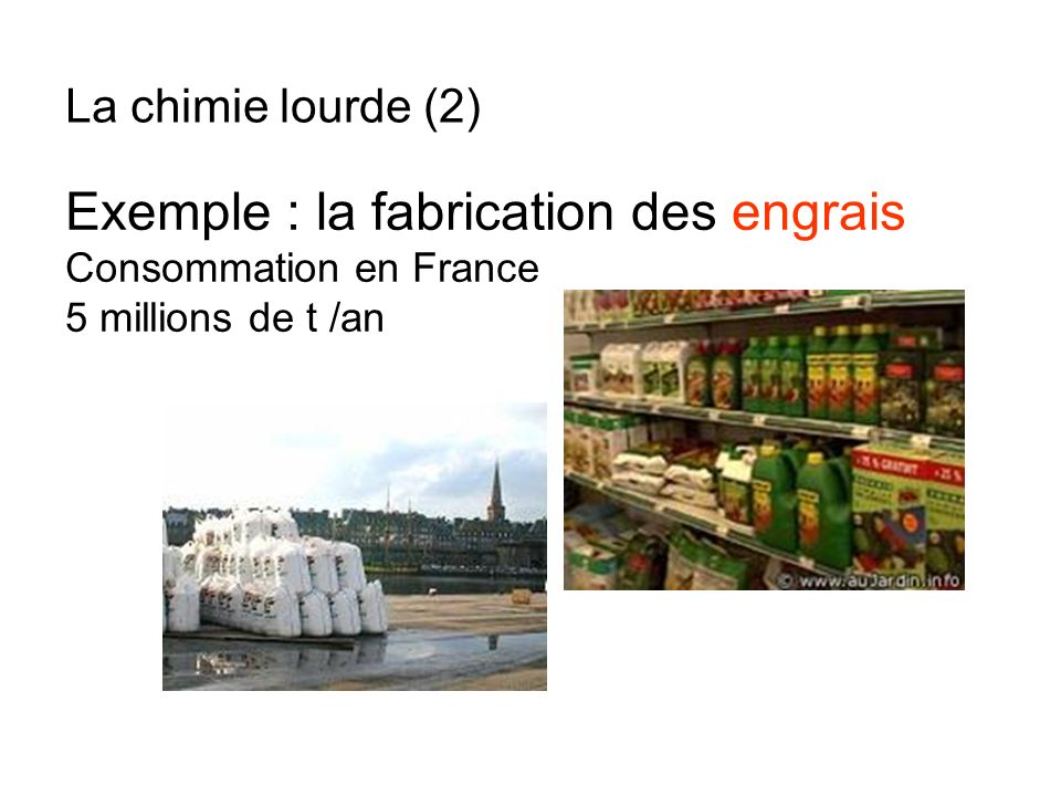 Exemple : la fabrication des engrais