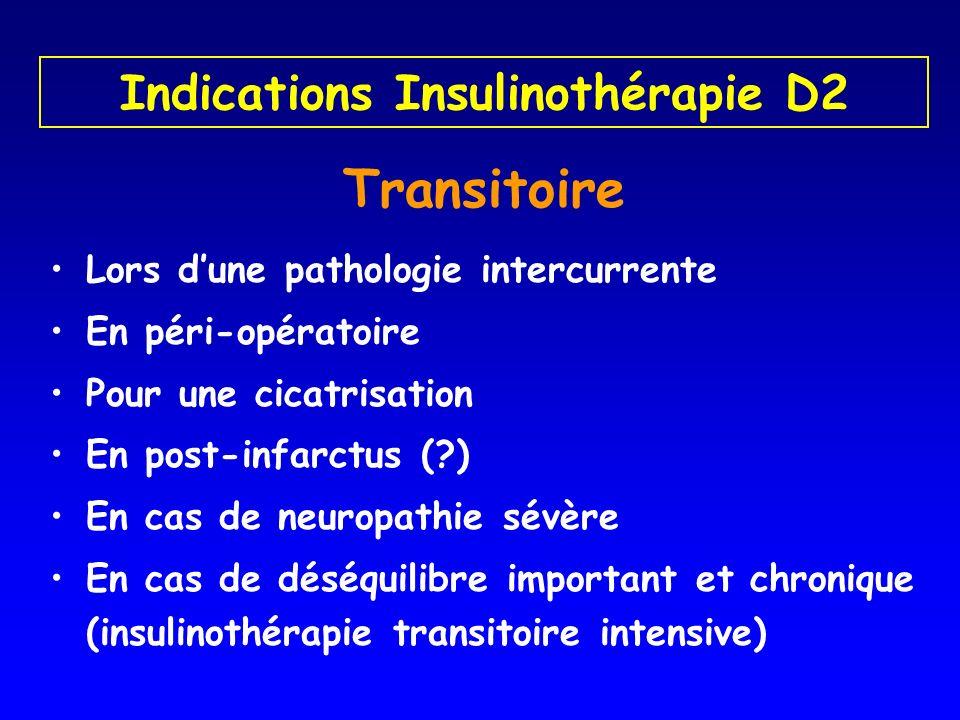 Indications Insulinothérapie D2