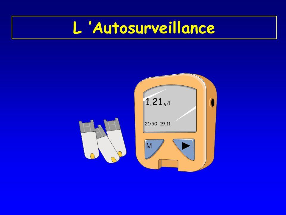 L 'Autosurveillance 21:50 19.11 M 1.21 g/l