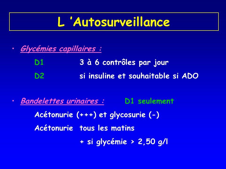 L 'Autosurveillance Glycémies capillaires :