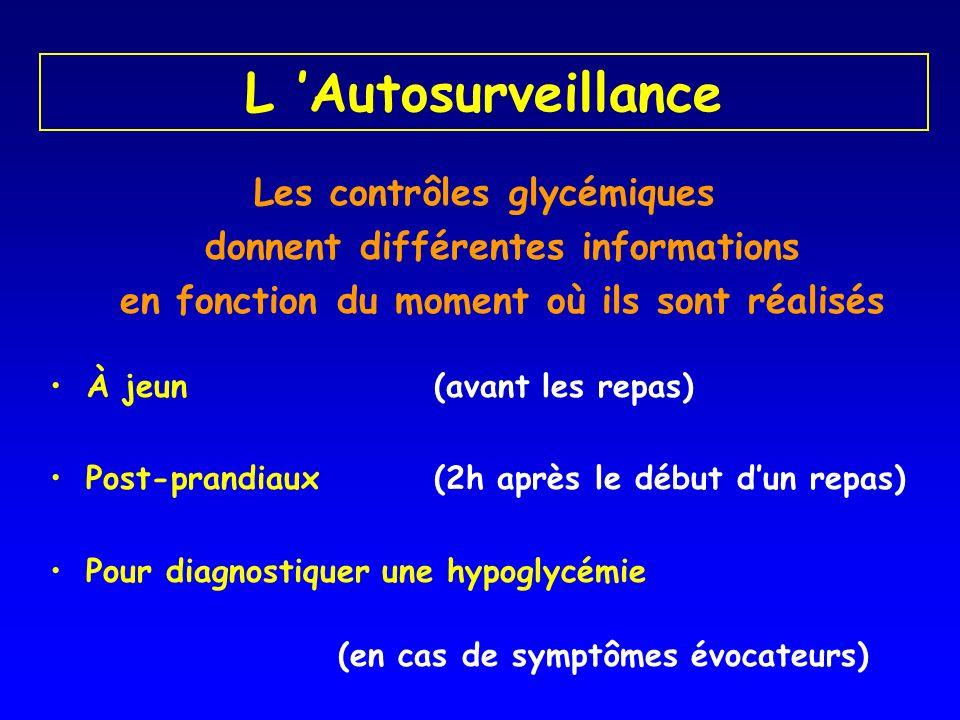 L 'Autosurveillance Les contrôles glycémiques donnent différentes informations en fonction du moment où ils sont réalisés.