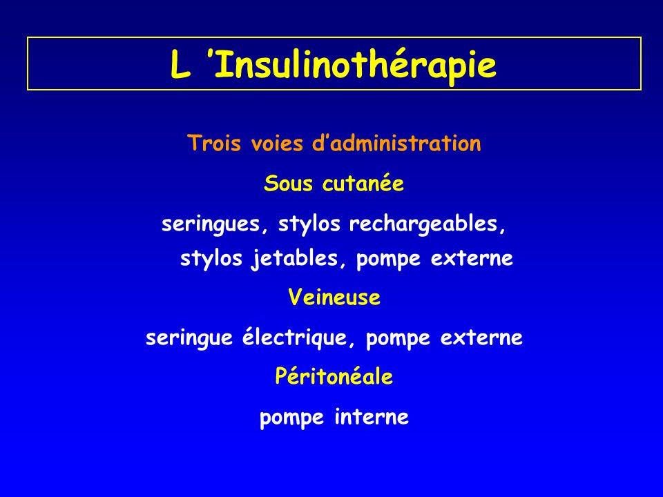 L 'Insulinothérapie Trois voies d'administration Sous cutanée