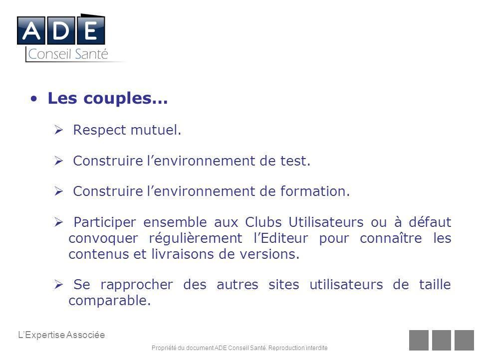 Les couples… Respect mutuel. Construire l'environnement de test.