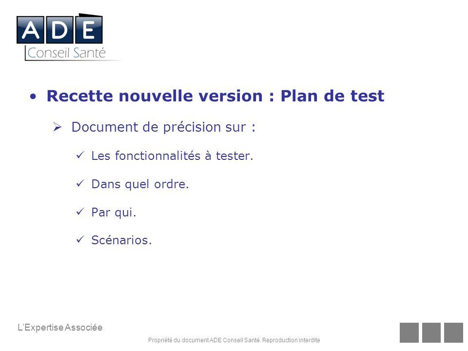 Recette nouvelle version : Plan de test