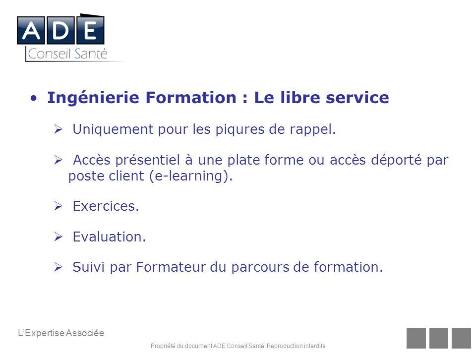 Ingénierie Formation : Le libre service