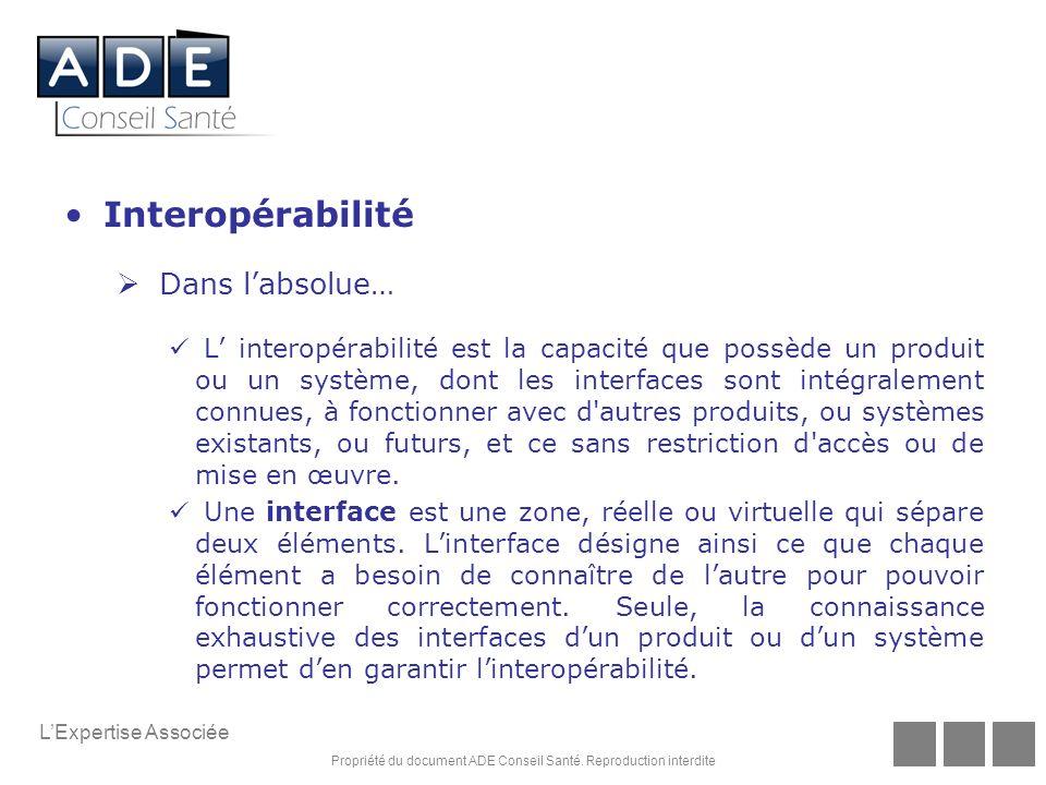 Interopérabilité Dans l'absolue…