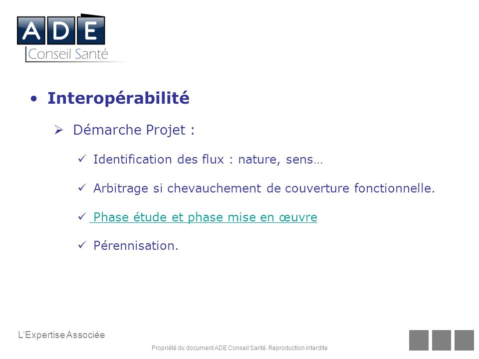 Interopérabilité Démarche Projet :
