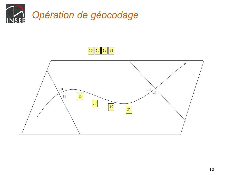 Opération de géocodage