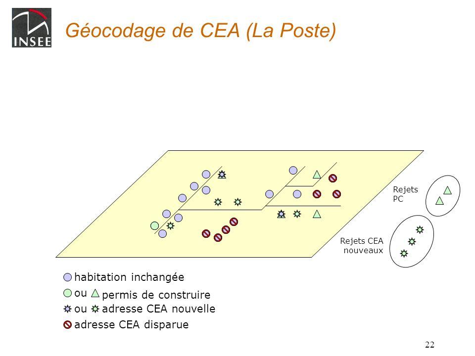 Géocodage de CEA (La Poste)
