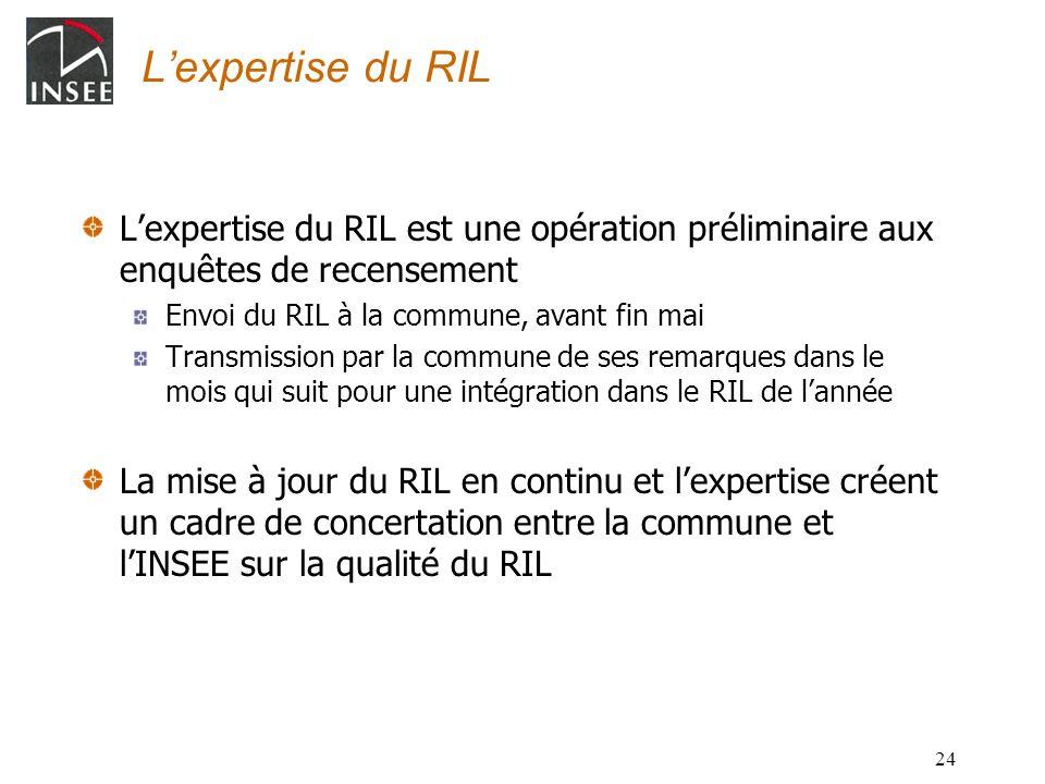 L'expertise du RIL L'expertise du RIL est une opération préliminaire aux enquêtes de recensement. Envoi du RIL à la commune, avant fin mai.