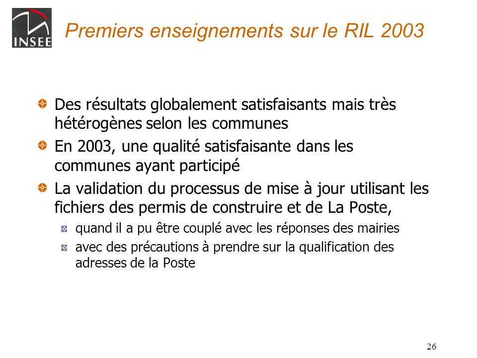 Premiers enseignements sur le RIL 2003