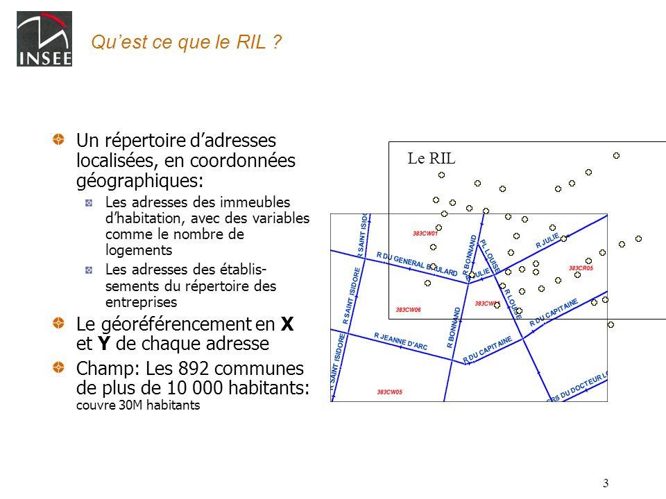 Qu'est ce que le RIL Un répertoire d'adresses localisées, en coordonnées géographiques: