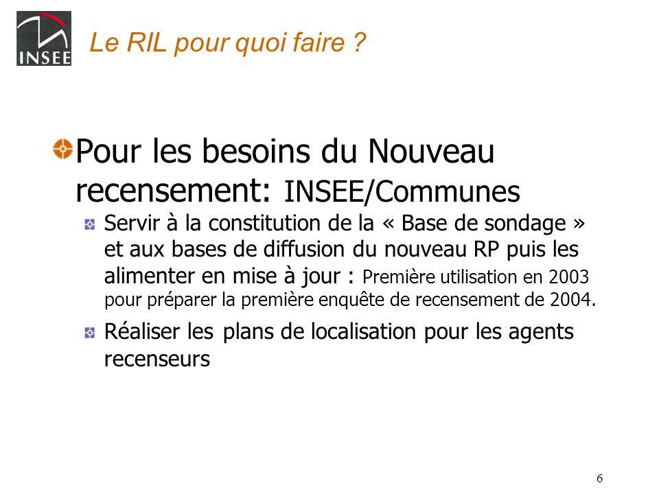 Pour les besoins du Nouveau recensement: INSEE/Communes