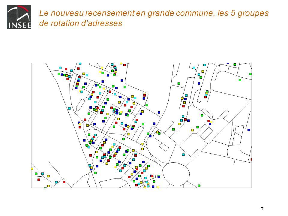 Le nouveau recensement en grande commune, les 5 groupes de rotation d'adresses