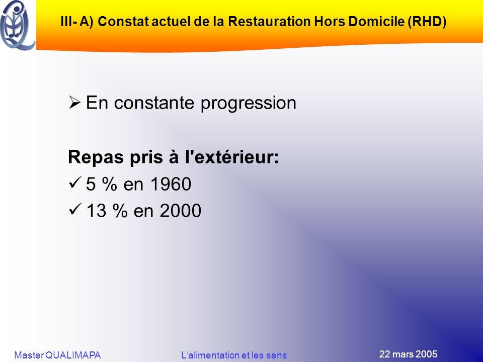 III- A) Constat actuel de la Restauration Hors Domicile (RHD)
