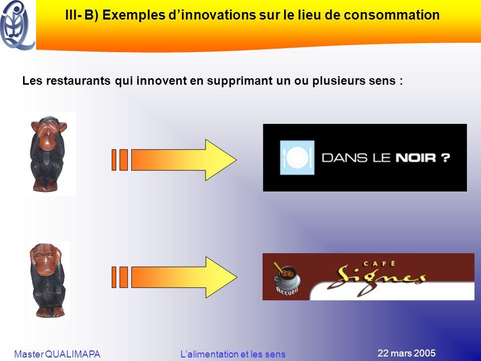 III- B) Exemples d'innovations sur le lieu de consommation