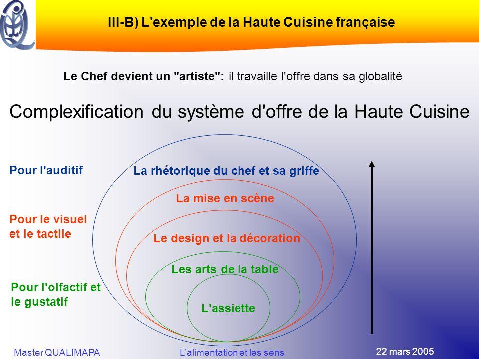 III-B) L exemple de la Haute Cuisine française