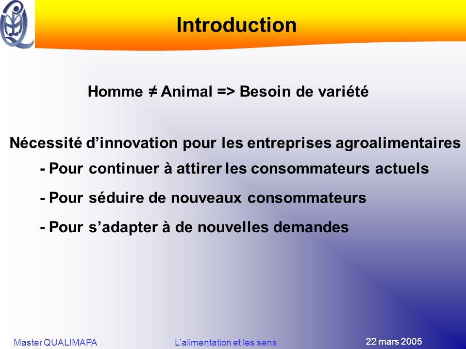 Nécessité d'innovation pour les entreprises agroalimentaires
