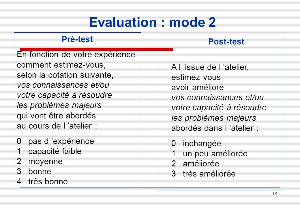 Evaluation : mode 2 Pré-test Post-test
