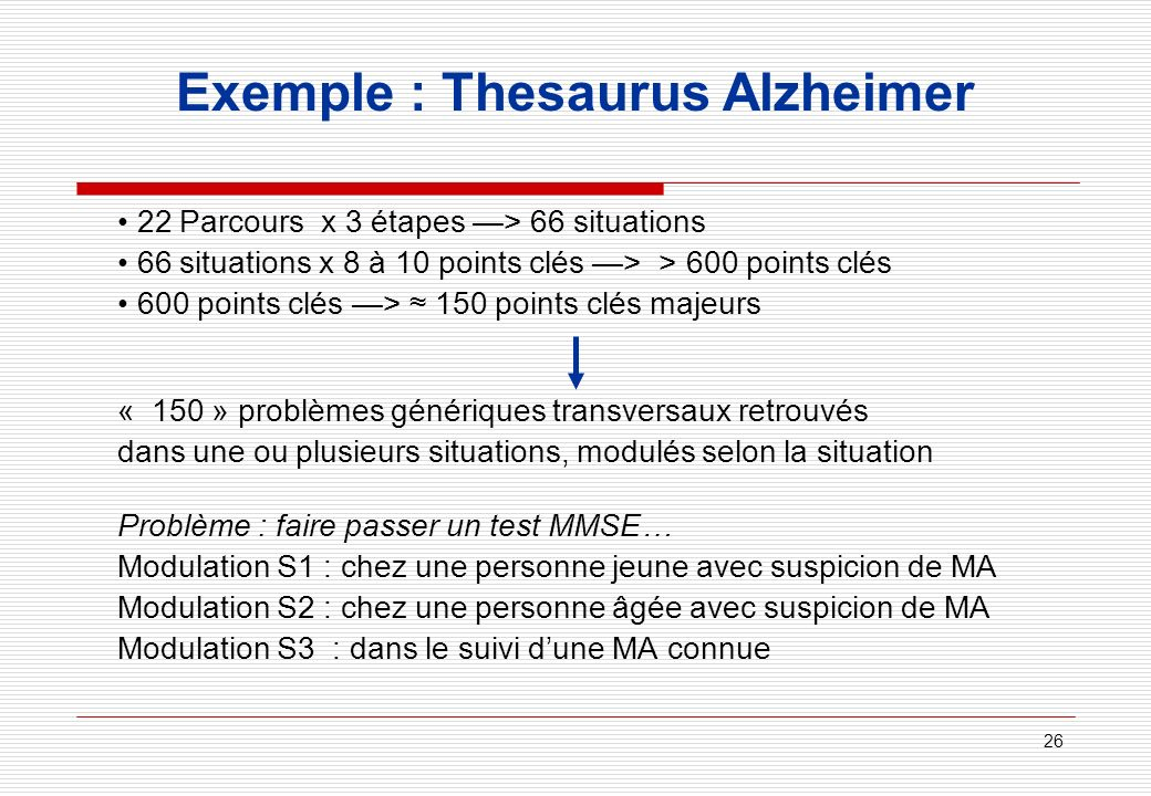 Exemple : Thesaurus Alzheimer
