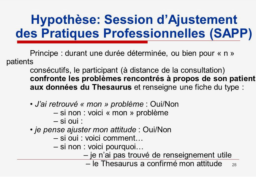 Hypothèse: Session d'Ajustement des Pratiques Professionnelles (SAPP)
