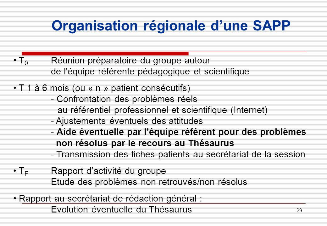 Organisation régionale d'une SAPP