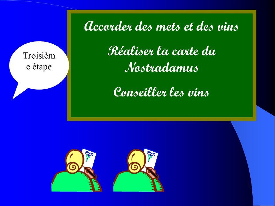 Accorder des mets et des vins Réaliser la carte du Nostradamus