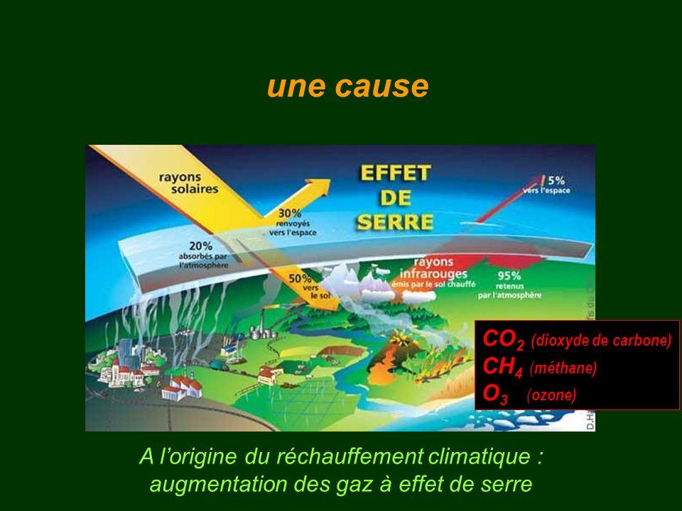 une cause CO2 (dioxyde de carbone) CH4 (méthane) O3 (ozone)