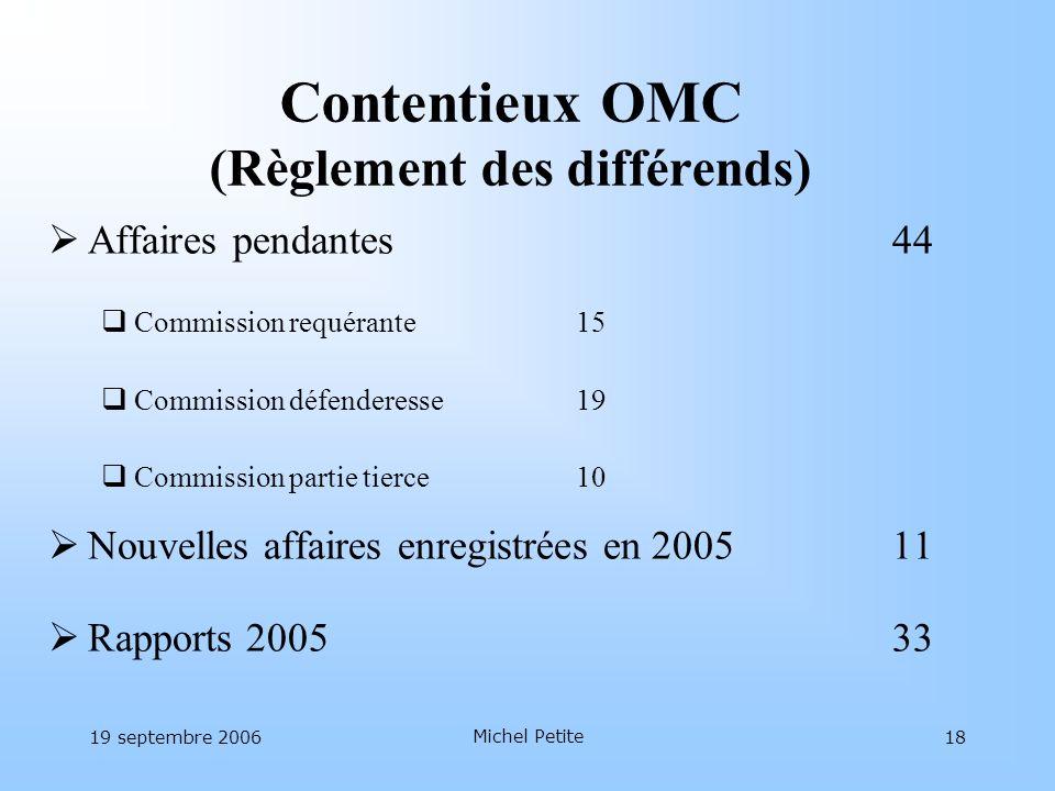 Contentieux OMC (Règlement des différends)