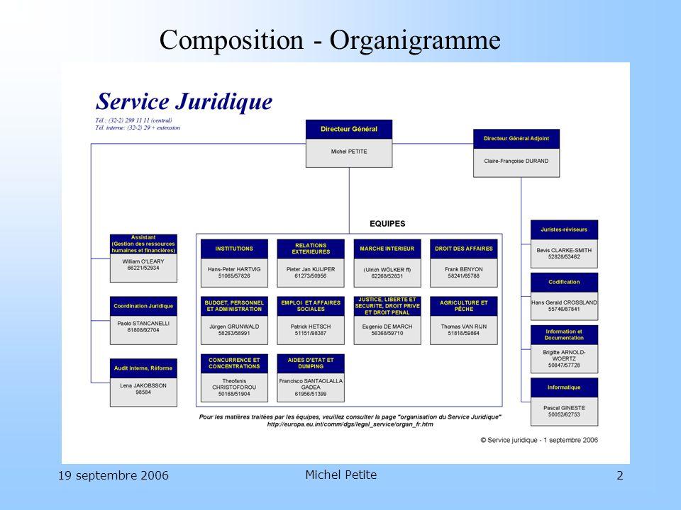 Composition - Organigramme