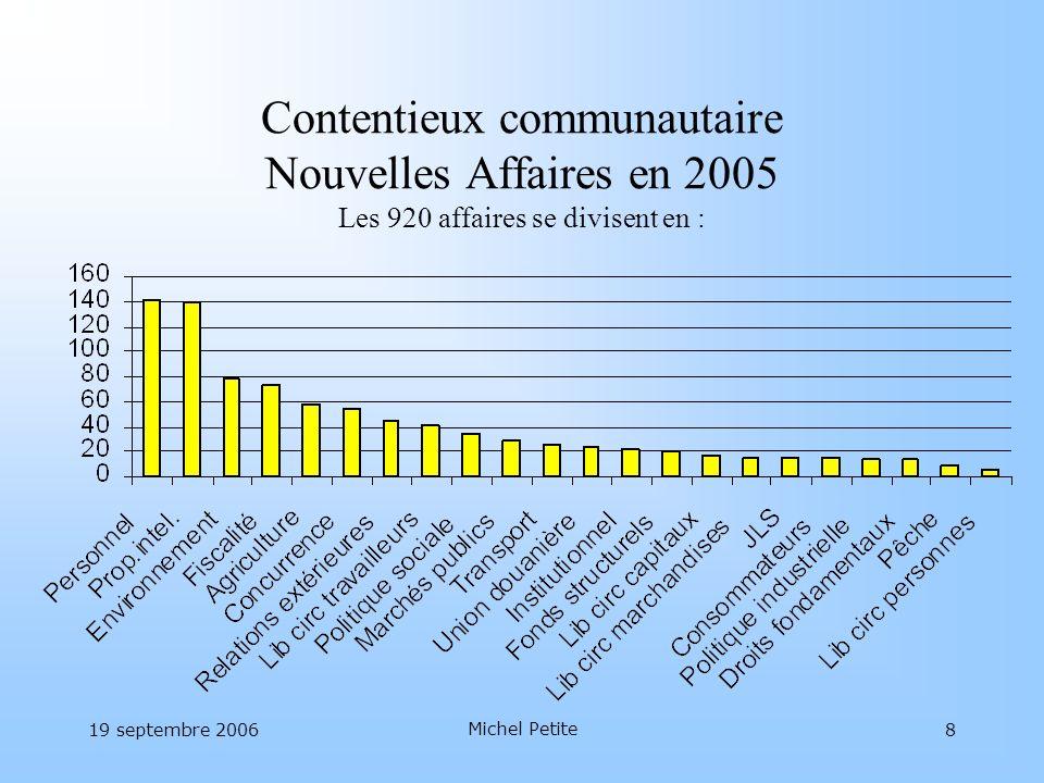 Le Service juridique en 2004